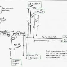 lennox furnace wiring diagram 12 pin wiring diagram library wiring diagram lucas rita ab5 archives experienciavital co validwiring diagram for central electric furnace awesome lennox