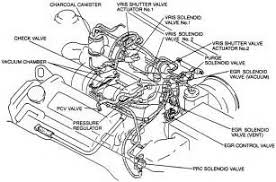 similiar rx 8 vacuum diagram keywords diagram moreover mazda rx 8 engine on 2004 mazda rx8 engine diagram