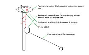 fuel cell wiring diagram les baux de provence fuel cell sending unit wiring diagram 37 wiring diagram images wiring diagrams