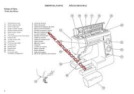 Parts Of A Janome Sewing Machine
