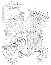 wiring diagram 1992 club car wiring diagram 36 volt 1996 club car 36 volt club car troubleshooting at Club Car 36 Volt Battery Diagram