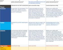 Social Media Content Calendar Template Upper Peninsula