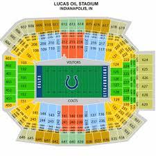 Lucas Oil Stadium Indianapolis In Lucas Oil Stadium