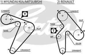 timing belt fits hyundai galloper jk 01 2 6d 98 to 03 d4bb gates image is loading timing belt fits hyundai galloper jk 01 2