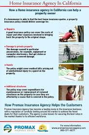 homeowners insurance quotes they offer or offline for various kinds of policies like auto