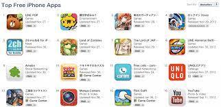 Rockman Corner Xover Debuts At 4 On Japanese Iphone Charts