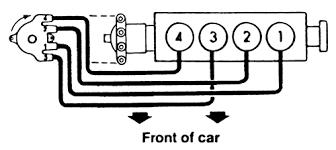 repair guides firing orders firing orders autozone com spark plug wire diagram 3400 Spark Plug Wire Diagram #42