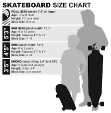 Longboard Wheel Size Chart Skateboard Sizing Chart Skateboard Kids Play Equipment