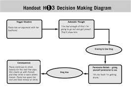 Becoming Human Worksheet - Checks Worksheet
