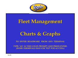 Ppt Fleet Management Charts Graphs Powerpoint