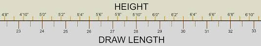 Draw Length Chart Compound Bow Fitment For Draw Length And Draw Weight