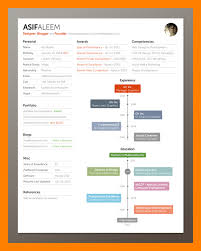 Attractive Resume Templates Extraordinary Attractive Cv Templatesattractive Cv Templates Resume Templatepng