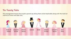 Wedding Seating Arrangements