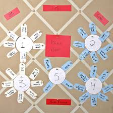 Make A Seating Chart How To Make A Wedding Seating Chart Jam Style Jam Blog