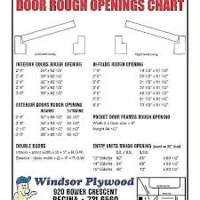 Door Rough Opening Chart Interior Door Rough Openings Cheapiphonex Info