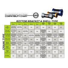 Chris King Bb Conversion Kit Threadfit 24