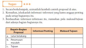 Soal dan kunci jawaban uas pas ips kelas 4 semester 1 gasal serba serbi guru belajar pendidikan latihan Kunci Jawaban Bahasa Indonesia Kelas 11 Halaman 88 Jawaban Soal