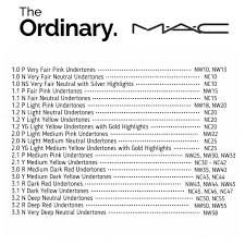 Foundation Matrix Chart The Ordinary Foundation Buying Guide Hayley Wells