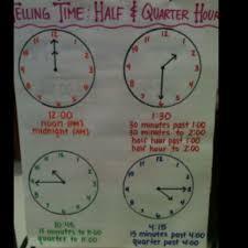 Time To The Half And Quarter Hour Second Grade Math Third