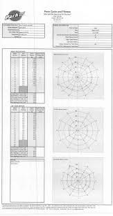 Spoke Tension Chart Spoke Tension Chart Morc Photo Gallery