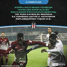 Beşiktaş 7 - 0 Hatayspor Maç Özeti ve Golleri izle Bein Sport Bjk Hatay Özet  - Finans Ajans