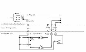 wiring diagram for honeywell thermostat rth221 wiring diagram rth2300 wiring diagram home diagrams