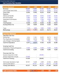 Cash Conversion Chart Cash Conversion Ratio Comparing Cash Flow Vs Profit Of A
