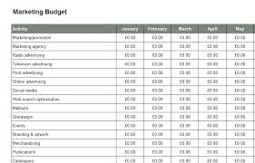 Marketing Budget Plan Marketing Budget Template Cyberuse