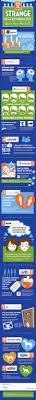 12 strange but popular social networking sites infographic strange popular social networking sites