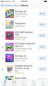 Childrens Charts Blog Jess Penner