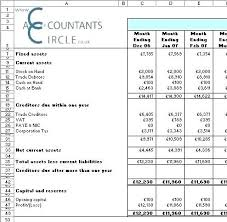 Church Budget Template Excel Church Budget Template Excel Naomijorge Co