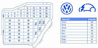 2015 Vw Beetle Fuse Chart 99 Vw Beetle Fuse Box Diagram Wiring Diagrams