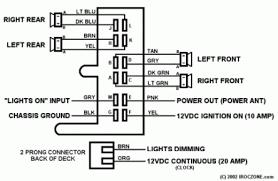 1999 chevy blazer stereo wiring diagram wiring diagram 2004 gmc radio wiring diagram wire 1997 chevrolet blazer