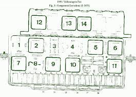 2000 volkswagen cabrio fuse diagram 2000 automotive wiring diagrams 1991 1992 vw fox 1 8 fuse box diagram