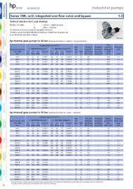 Pump Motor Selection Chart Page 11 Hp Technik Devinim Makina