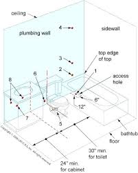 standard height for bathroom sink drain rough in what stub of
