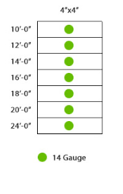 Square Tubing Gauge Chart 66 Disclosed Square Tubing Thickness Chart