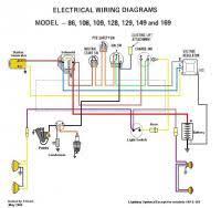 cub cadet 129 voltage regulator wiring diagram just another wiring 129 wiring question cub cadet tractor forum gttalk rh gardentractortalk com cub cadet starter generator wiring