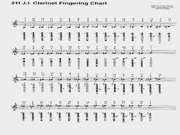 Just Intonation Chart Just Intonation Clarinet Fingering Chart Fingering Chart