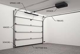garage door repair ponents
