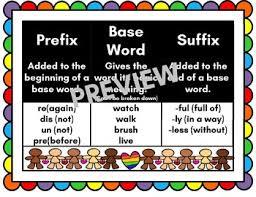 Suffix Anchor Chart Prefix Baseword Suffix Anchor Chart