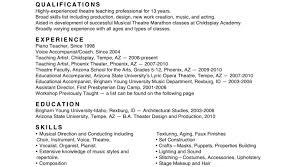 Momentous Create Resume Online Free Tags Best Resume Builder