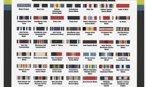 Elegant Usmc Ribbon Chart Military Ribbon Order Chart