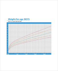 Age Weight Height Chart Boy 44 Methodical Height Ke Hisab Se Weight Ka Chart