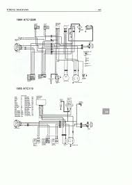 honda atv wiring diagram honda wiring diagrams online