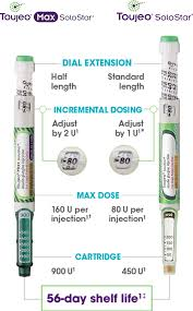 Insulin Administration Chart Max Solostar And Solostar Pens Toujeo Insulin Glargine