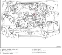 2004 subaru impreza wrx wiring diagram images subaru impreza wrx subaru small engine fuel filter get image about wiring diagram