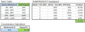 Compensation Statement Template Total Reward Excel Package Plan