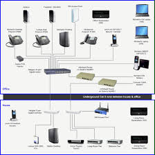 comcast cable modem wiring diagram wiring library comcast modem wiring diagram another blog about wiring diagram u2022 rh ok2 infoservice ru