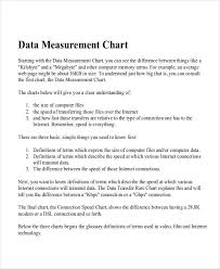 Free 8 Measurement Chart Examples Samples In Pdf Examples